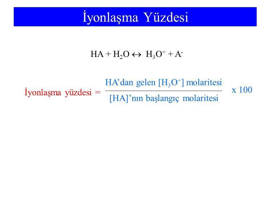 İyonlaşma Yüzdesi HA + H2O  H3O+ + A- HA'dan gelen [H3O+] molaritesi
